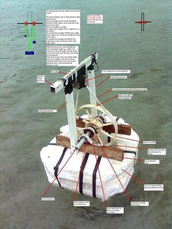 TWCECD - Concept Testing prototype 1.JPG