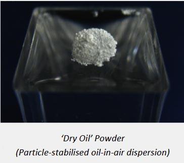 dry-oil.jpg