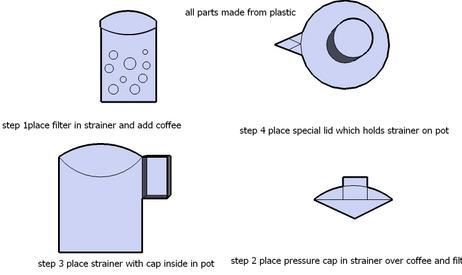 microwavecoffeepot.jpg