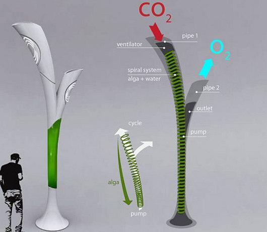 Biolamp Converts Smog to Fuel