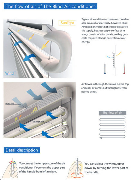 Solar Air Conditioning Blinds