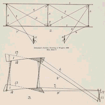 mechanical drawing of wing warp